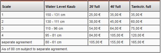 kwz under 80 cm
