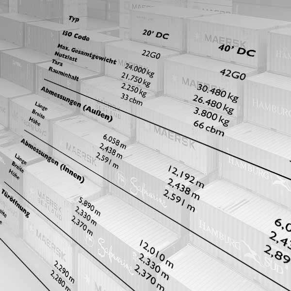 ISO Container-größen